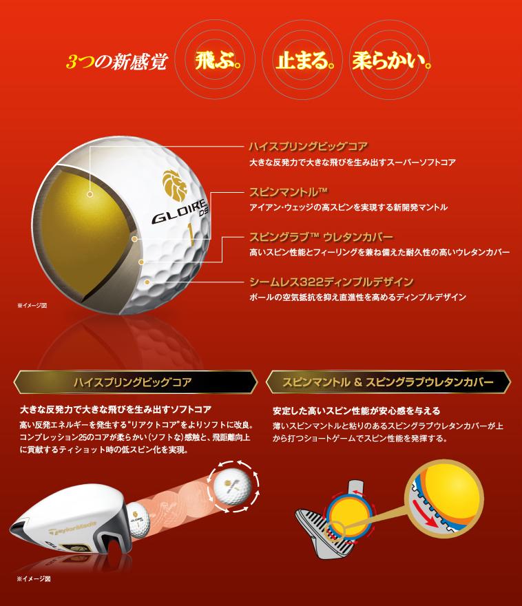 グローレ DSボール