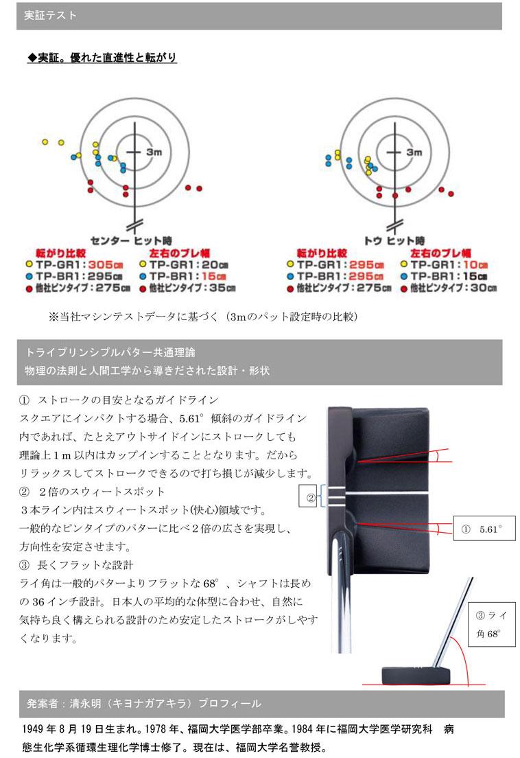トライプリンシプル TP-BR1 パター2