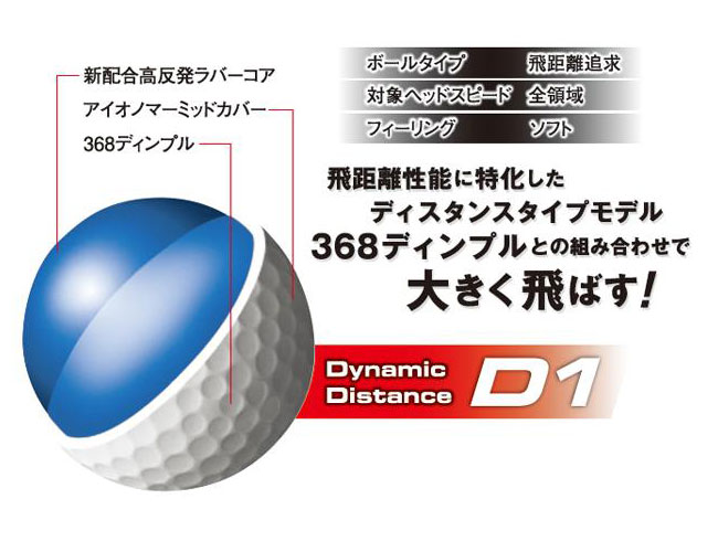 D1 ボール