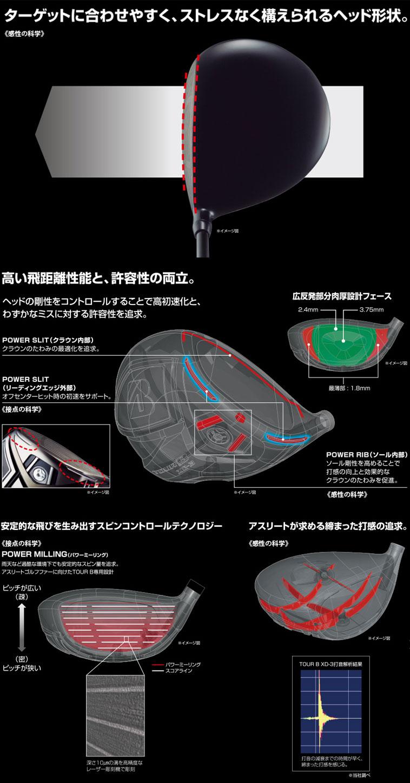TOUR B XD-3 ドライバー_2