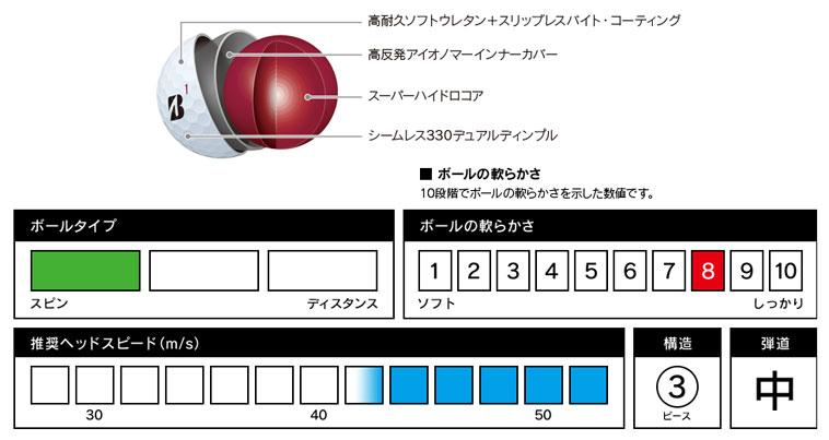 TOUR_B330X_B