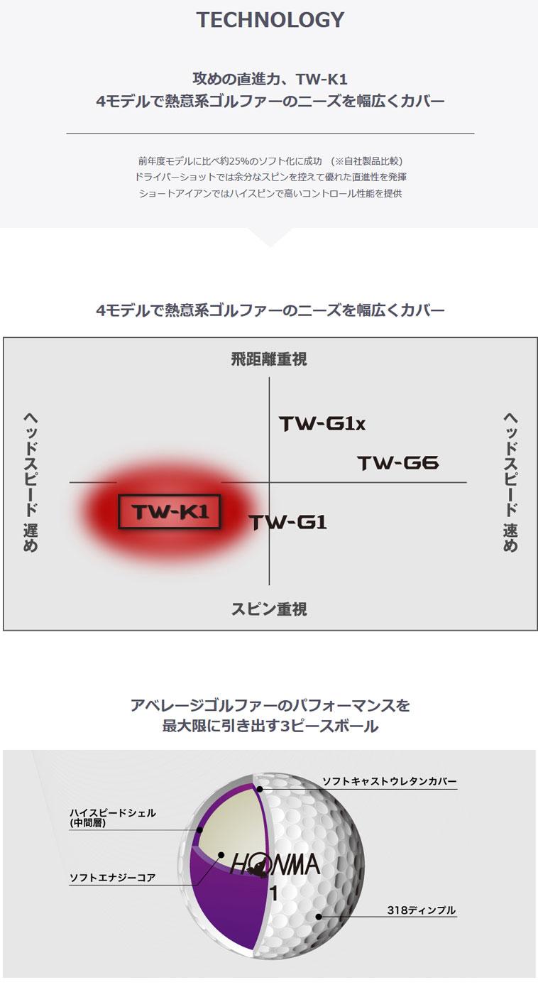 HONMA TW-K1ボール_1