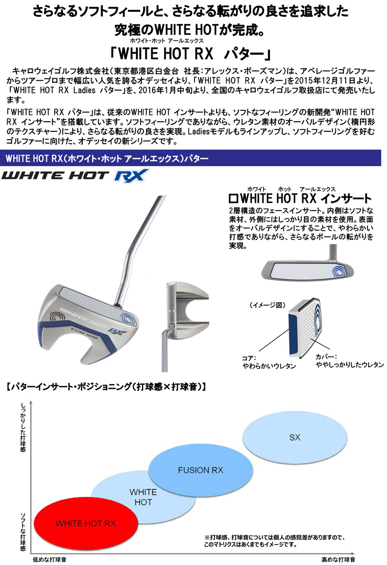 WHITE HOT RX PT