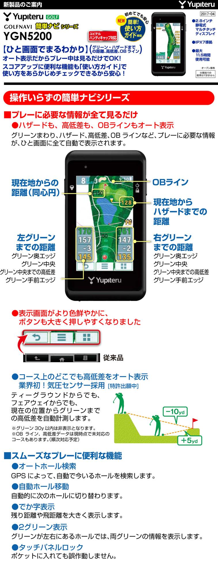 YGN5200_News_1704_1