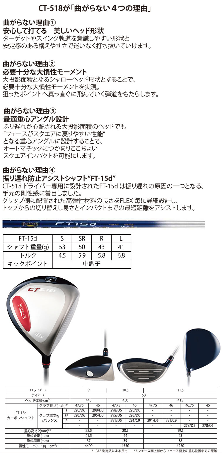 フォーティーン CT-518 ドライバー FT-15d_2