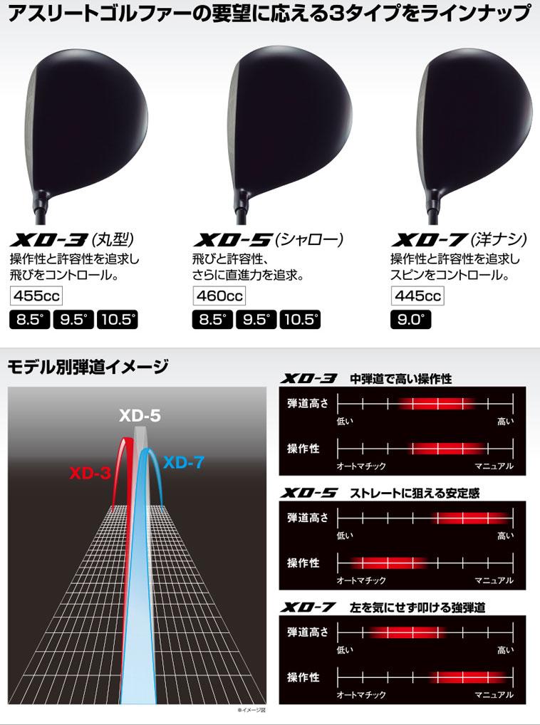 TOUR B XD-3 ドライバー_1