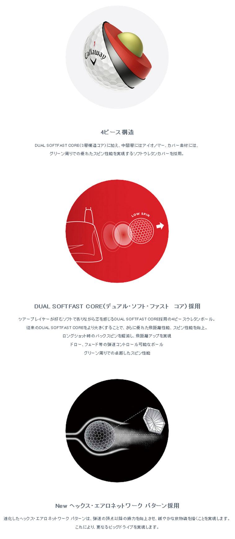 クロムソフト X TRUVIS ボール